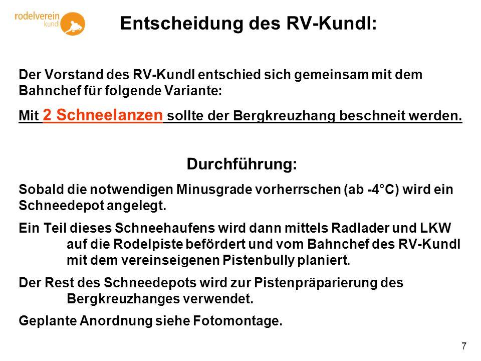 Entscheidung des RV-Kundl: