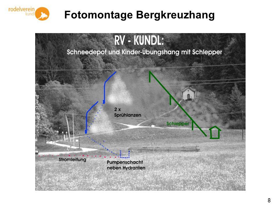 Fotomontage Bergkreuzhang