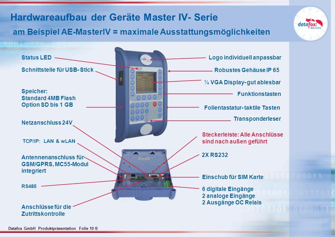 Hardwareaufbau der Geräte Master IV- Serie