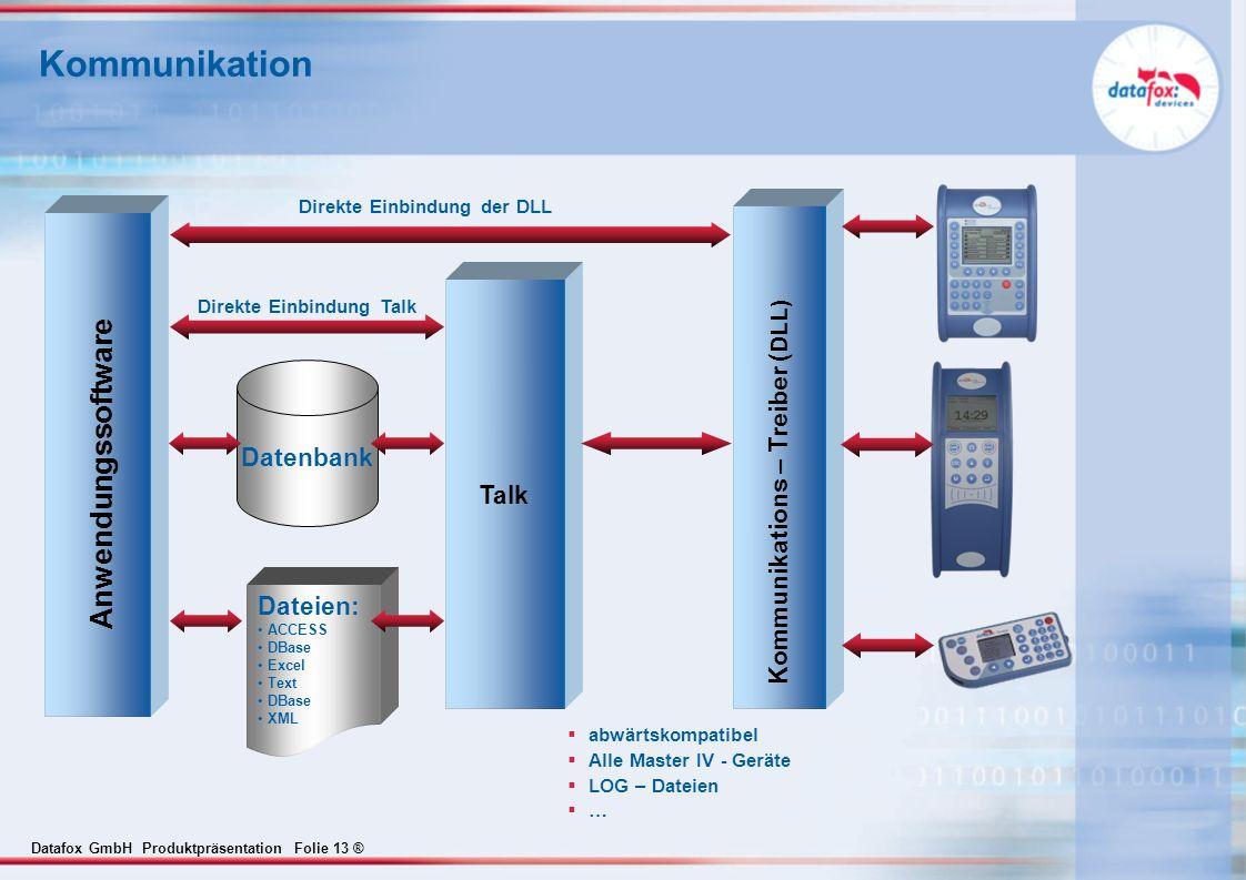 Kommunikation Anwendungssoftware Talk Kommunikations – Treiber (DLL)