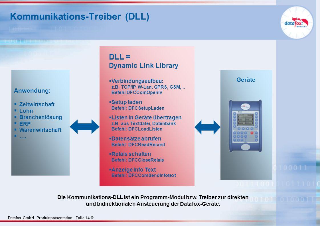 Kommunikations-Treiber (DLL)