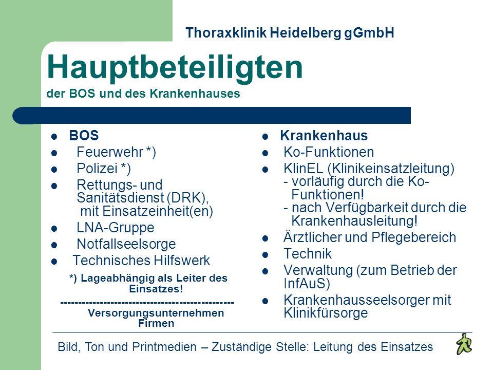 Hauptbeteiligten der BOS und des Krankenhauses
