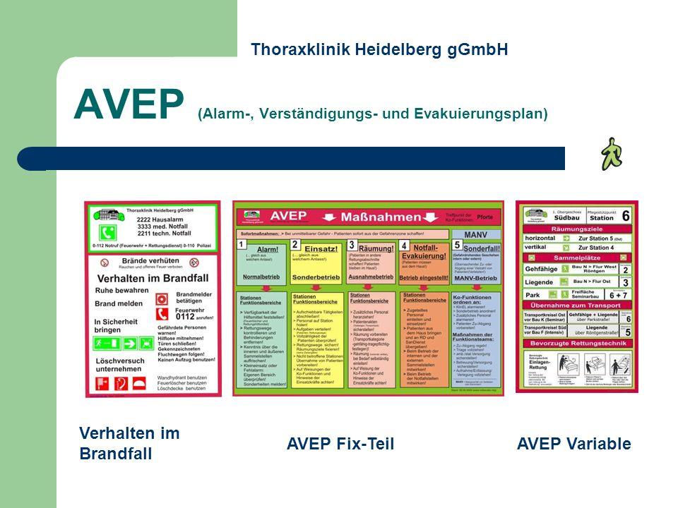 AVEP (Alarm-, Verständigungs- und Evakuierungsplan)