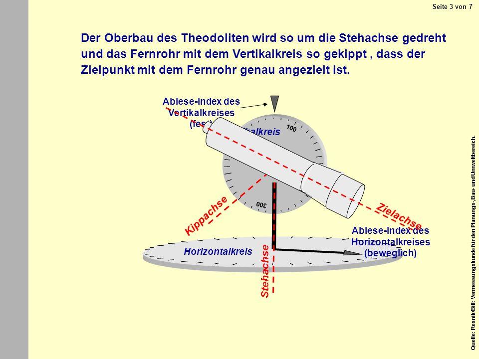 Der Oberbau des Theodoliten wird so um die Stehachse gedreht