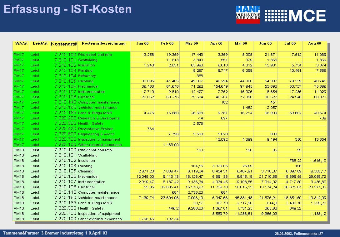 Erfassung - IST-Kosten