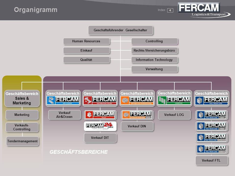 Organigramm GESCHÄFTSBEREICHE Geschäftsbereich Sales & Marketing
