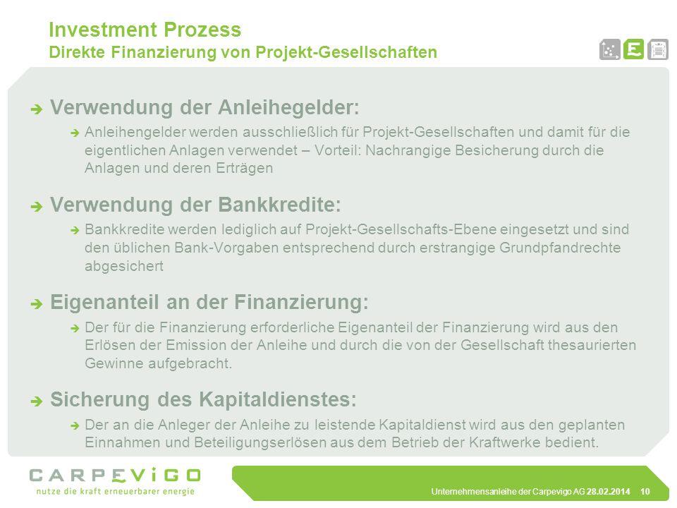 Investment Prozess Direkte Finanzierung von Projekt-Gesellschaften
