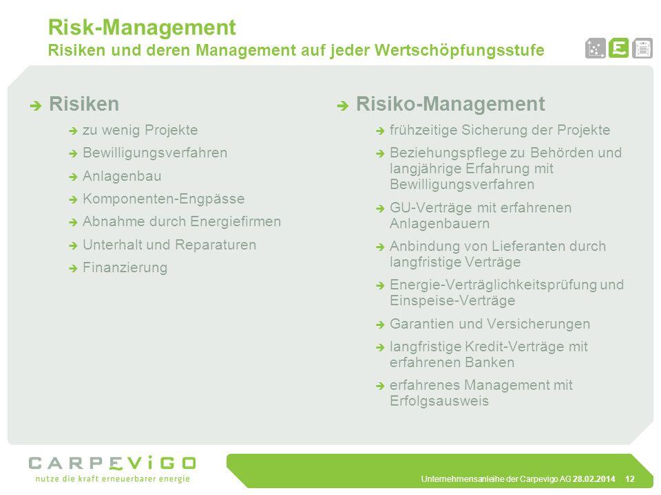 Risk-Management Risiken und deren Management auf jeder Wertschöpfungsstufe