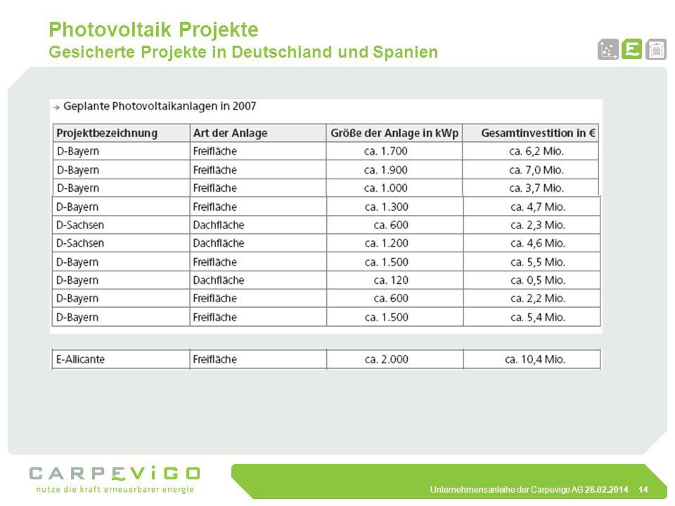 Photovoltaik Projekte Gesicherte Projekte in Deutschland und Spanien