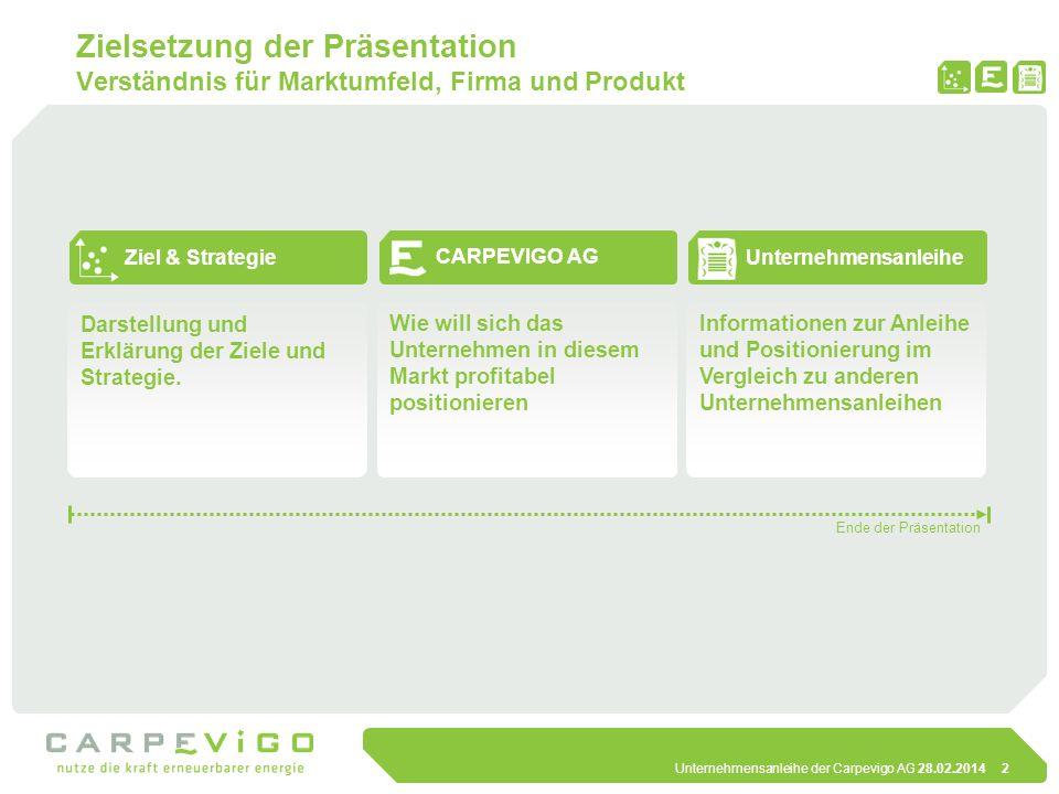 Zielsetzung der Präsentation Verständnis für Marktumfeld, Firma und Produkt