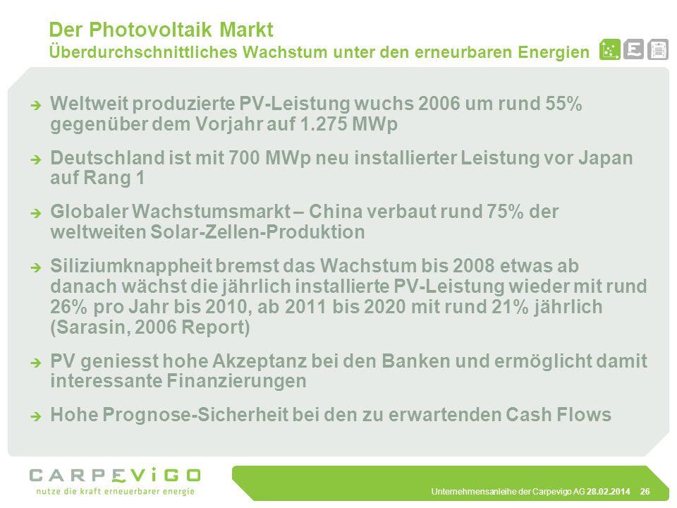 Der Photovoltaik Markt Überdurchschnittliches Wachstum unter den erneurbaren Energien