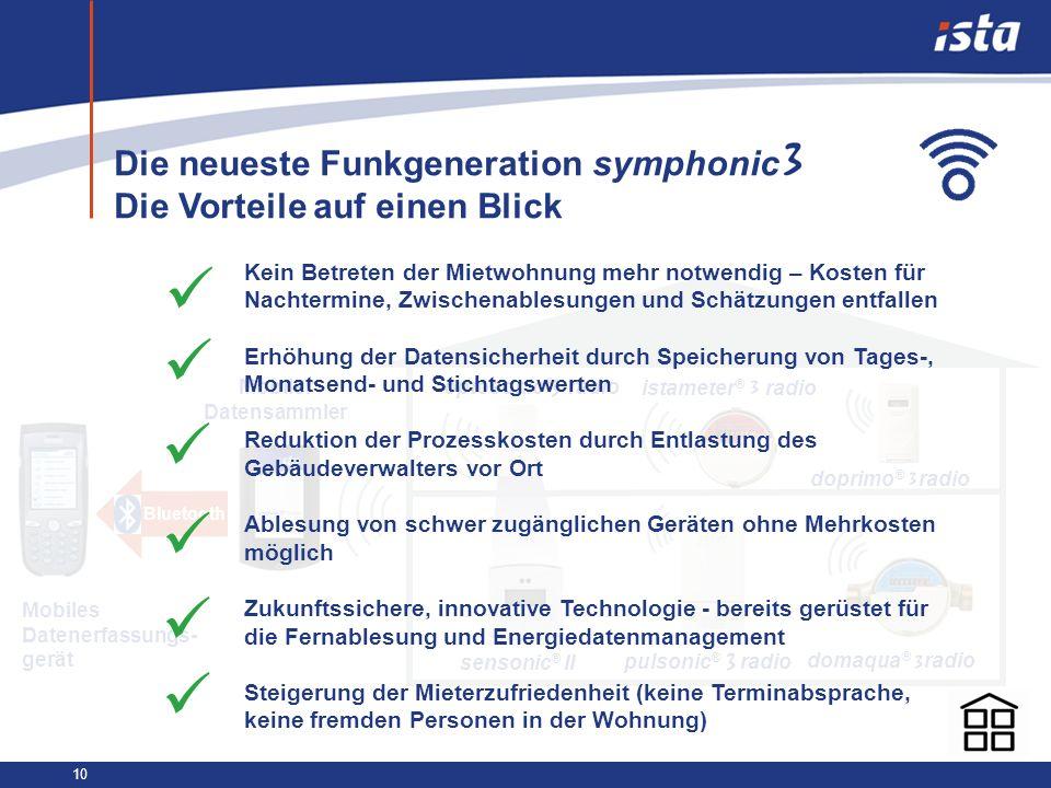 Die neueste Funkgeneration symphonic Die Vorteile auf einen Blick