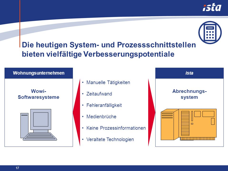 Wowi- Softwaresysteme