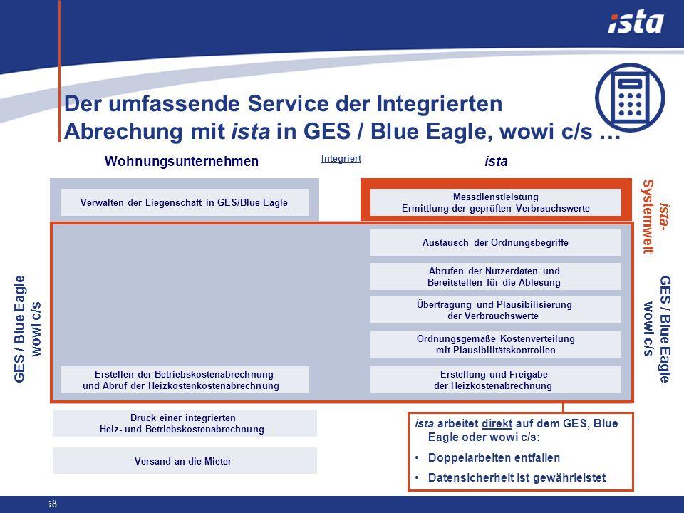 Der umfassende Service der Integrierten Abrechung mit ista in GES / Blue Eagle, wowi c/s …