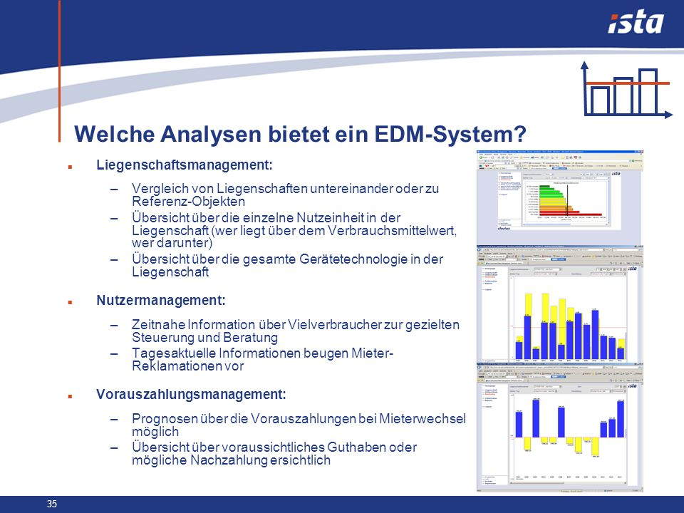 Welche Analysen bietet ein EDM-System