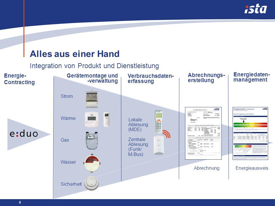 Alles aus einer Hand Integration von Produkt und Dienstleistung