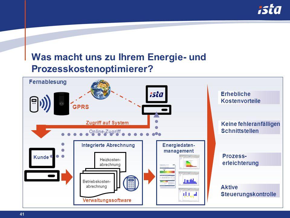 Was macht uns zu Ihrem Energie- und Prozesskostenoptimierer