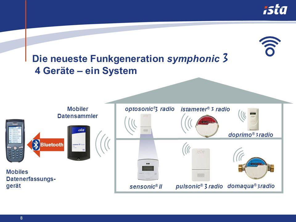 Die neueste Funkgeneration symphonic 4 Geräte – ein System