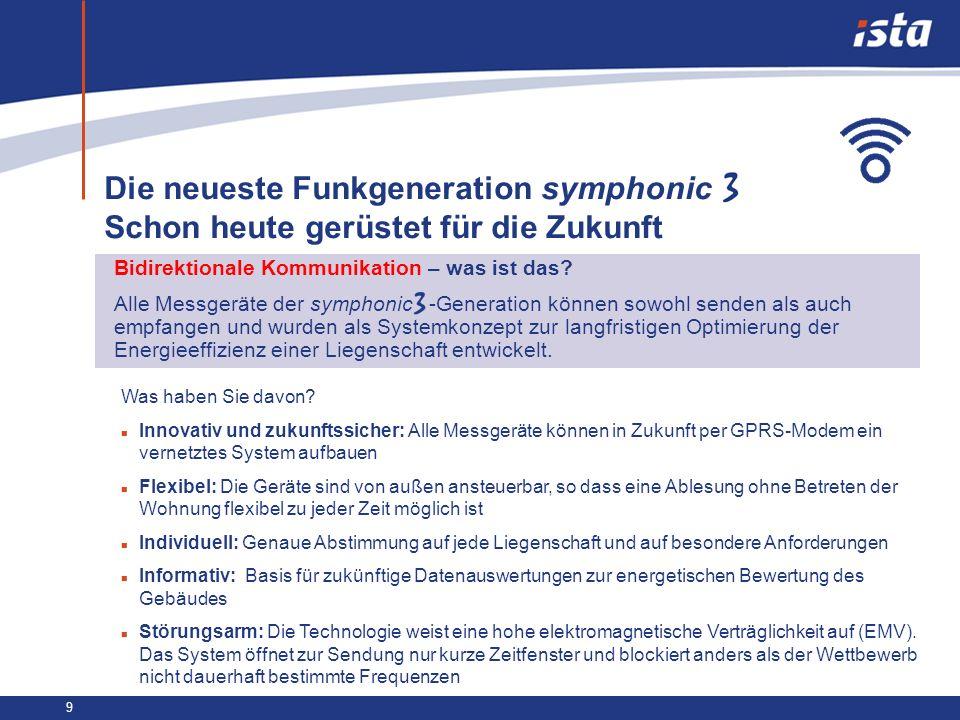 Die neueste Funkgeneration symphonic Schon heute gerüstet für die Zukunft