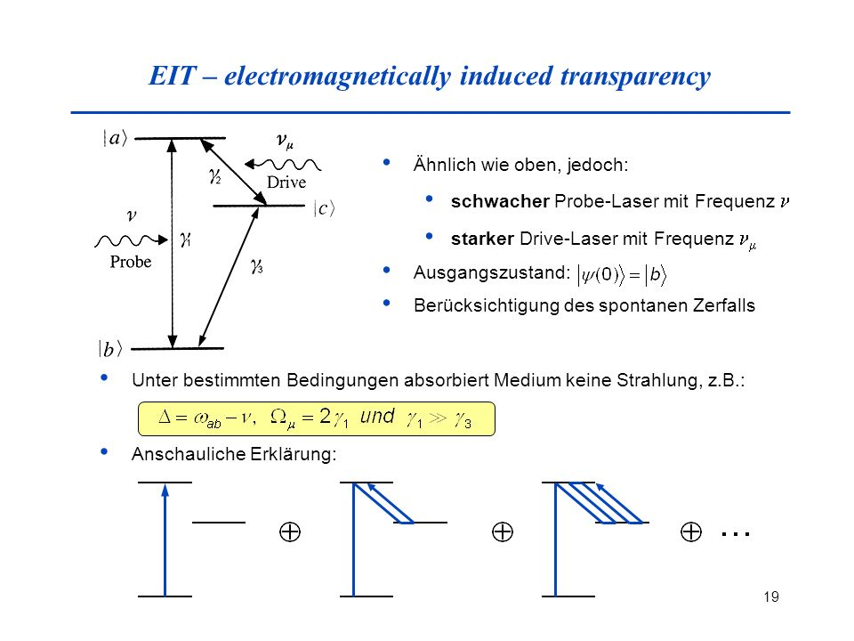 EIT – electromagnetically induced transparency
