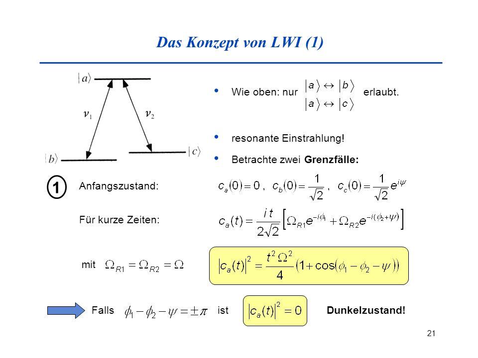 Das Konzept von LWI (1) 1 Wie oben: nur erlaubt.
