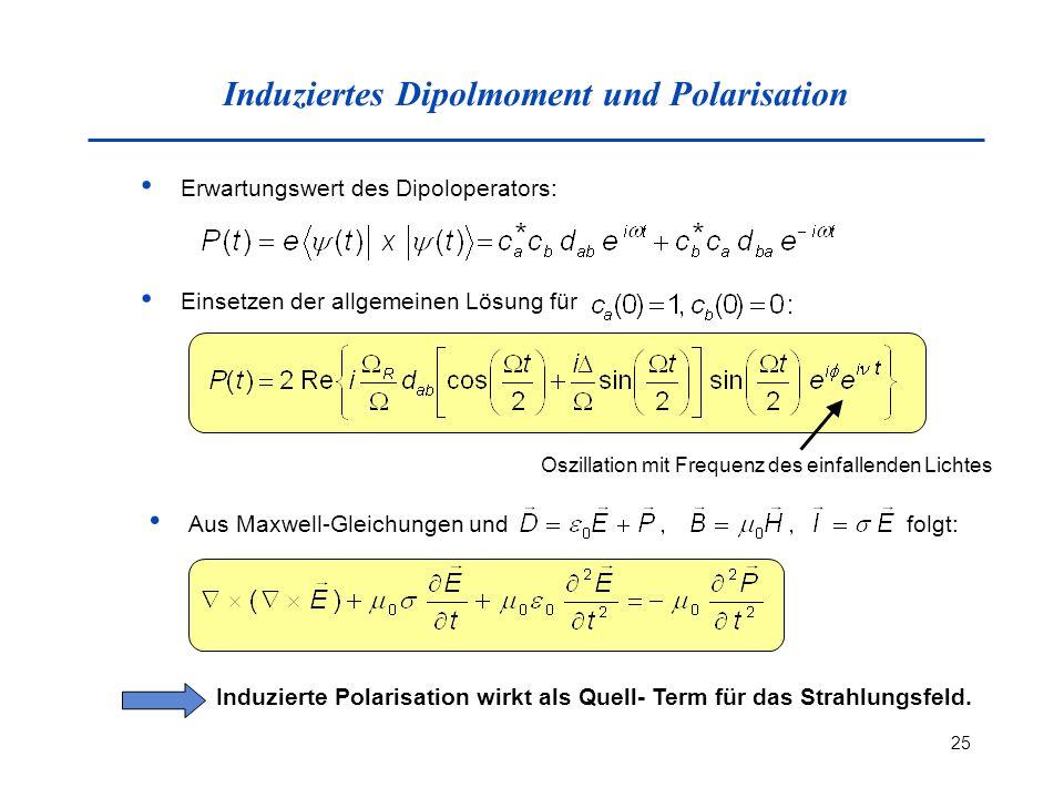 Induziertes Dipolmoment und Polarisation