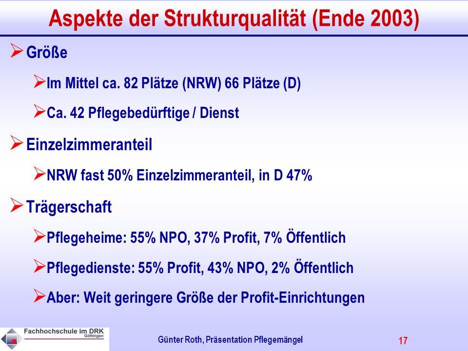 Aspekte der Strukturqualität (Ende 2003)