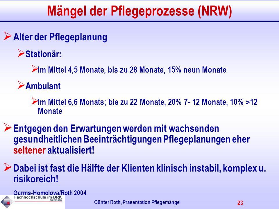 Mängel der Pflegeprozesse (NRW)