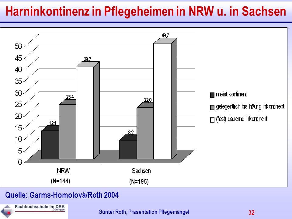 Harninkontinenz in Pflegeheimen in NRW u. in Sachsen