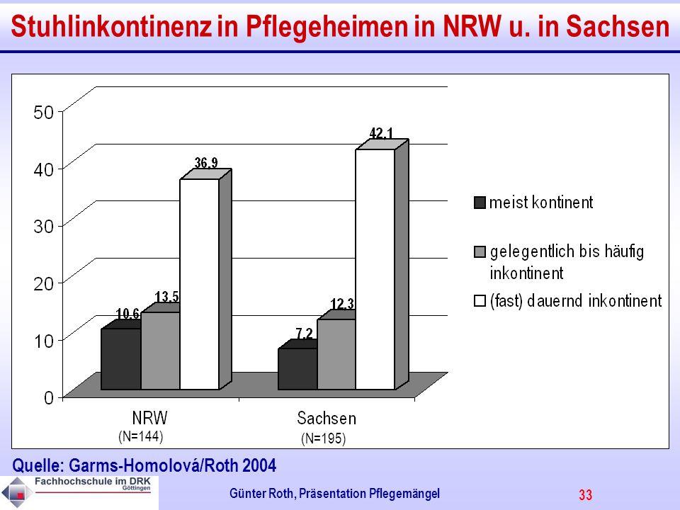 Stuhlinkontinenz in Pflegeheimen in NRW u. in Sachsen