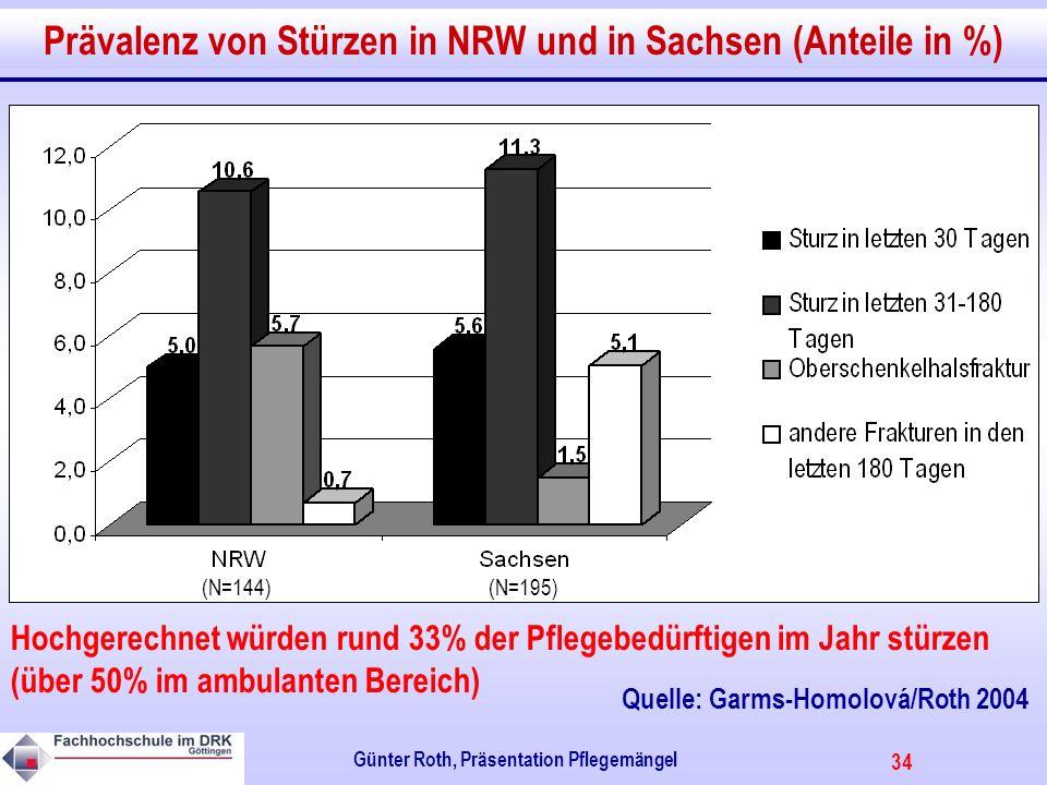Prävalenz von Stürzen in NRW und in Sachsen (Anteile in %)