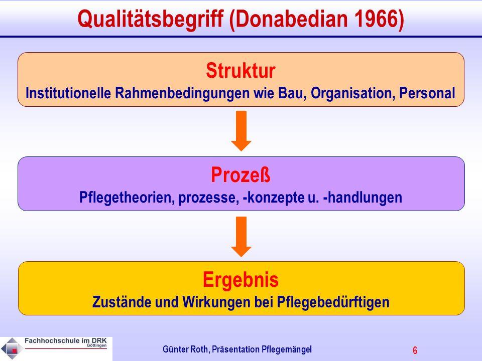 Qualitätsbegriff (Donabedian 1966)