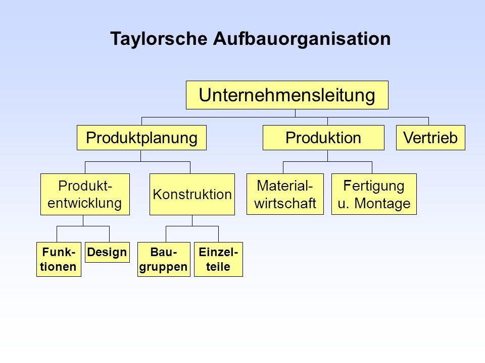 Taylorsche Aufbauorganisation
