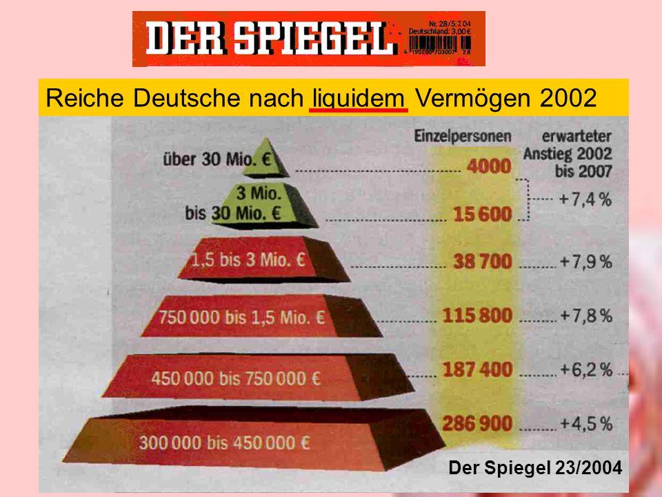 Reiche Deutsche nach liquidem Vermögen 2002