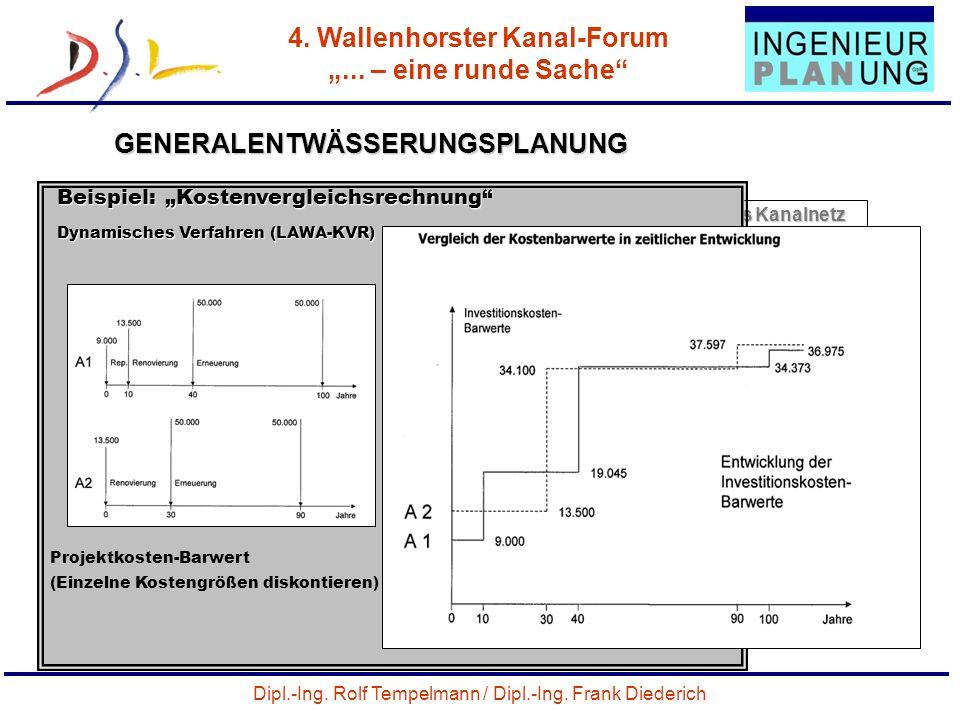 4 wallenhorster kanal forum roter faden durch die ganzheitliche kanalsanierung 22 januar ppt. Black Bedroom Furniture Sets. Home Design Ideas