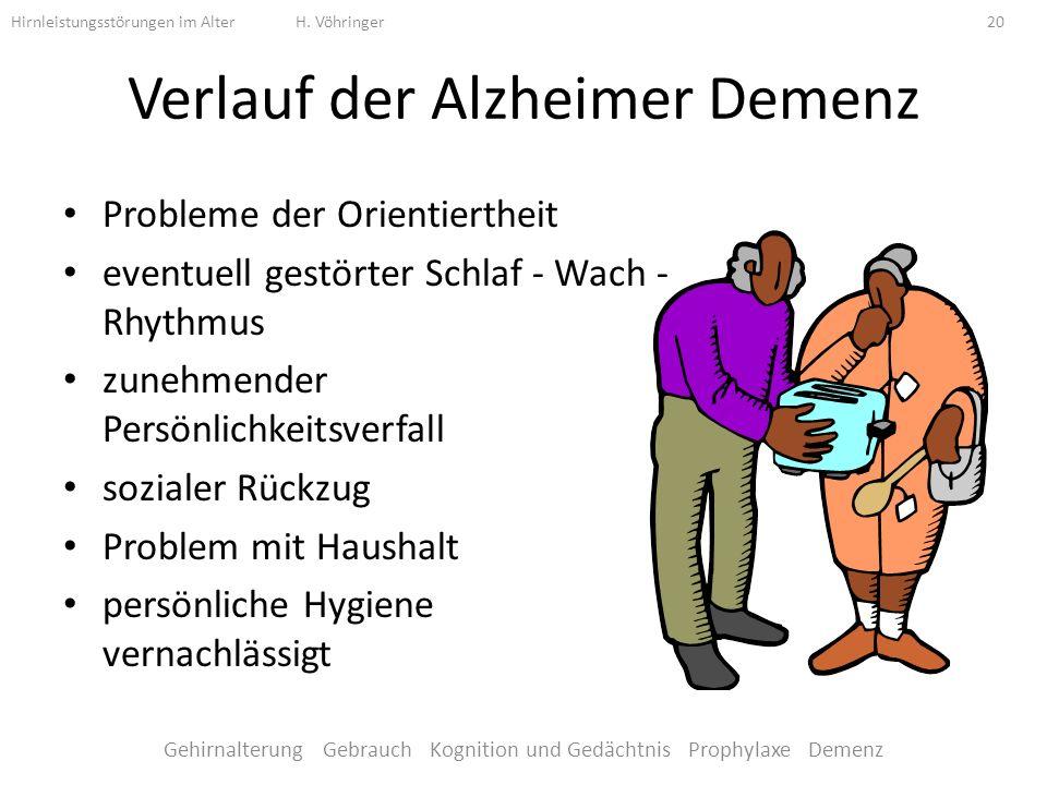Verlauf der Alzheimer Demenz