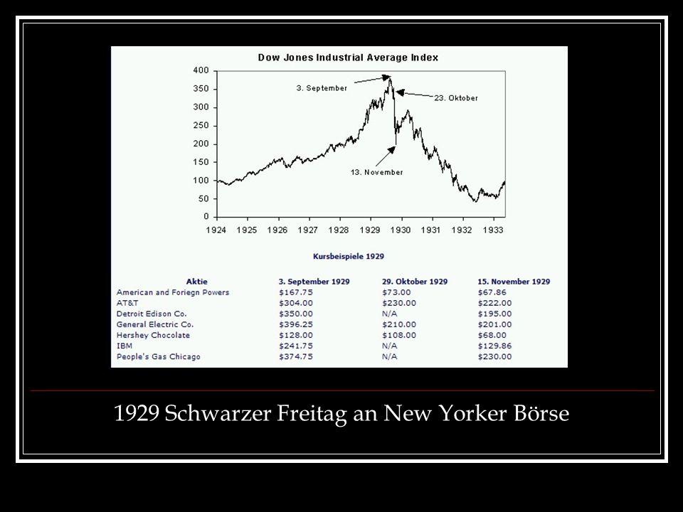 1929 Schwarzer Freitag an New Yorker Börse