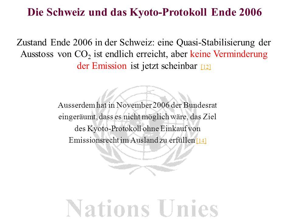 Die Schweiz und das Kyoto-Protokoll Ende 2006