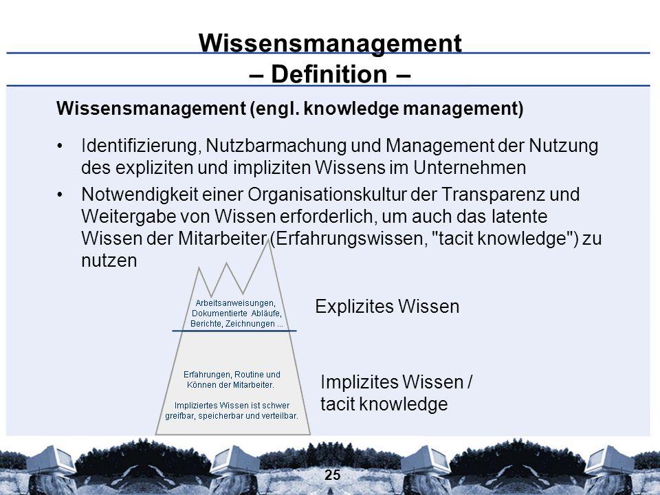 Wissensmanagement – Definition –