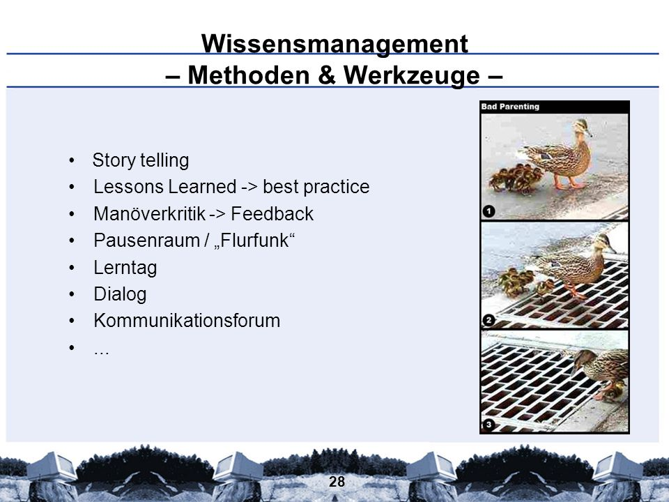 Wissensmanagement – Methoden & Werkzeuge –