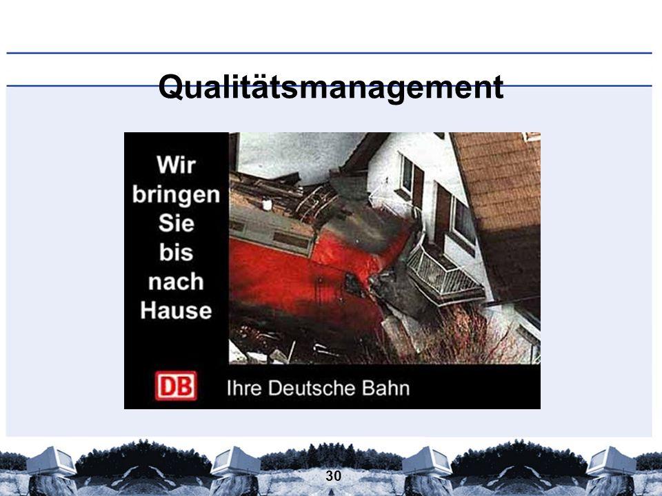 "Qualitätsmanagement KVP, zirkulär, eigene ""Prüfung bzw."
