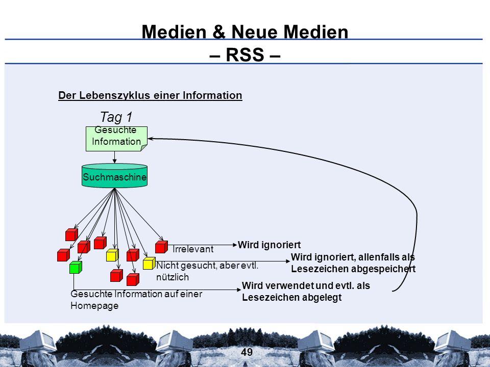 Medien & Neue Medien – RSS –