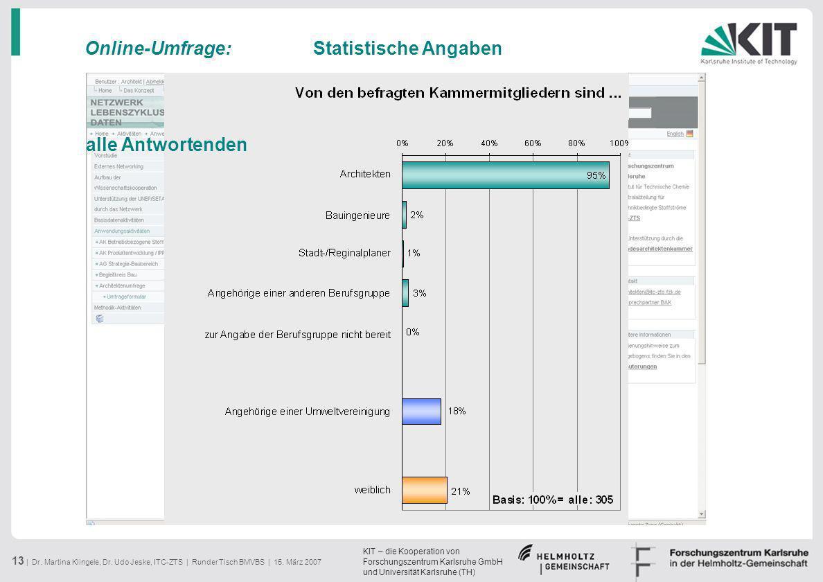 Online-Umfrage: Statistische Angaben