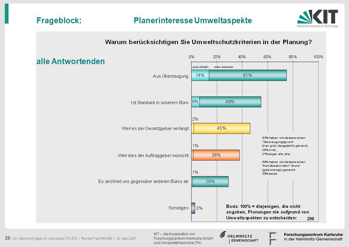 Frageblock: Planerinteresse Umweltaspekte