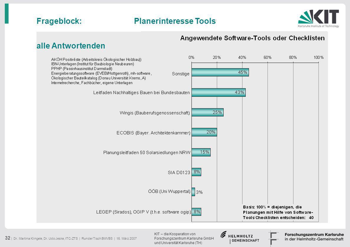 Frageblock: Planerinteresse Tools