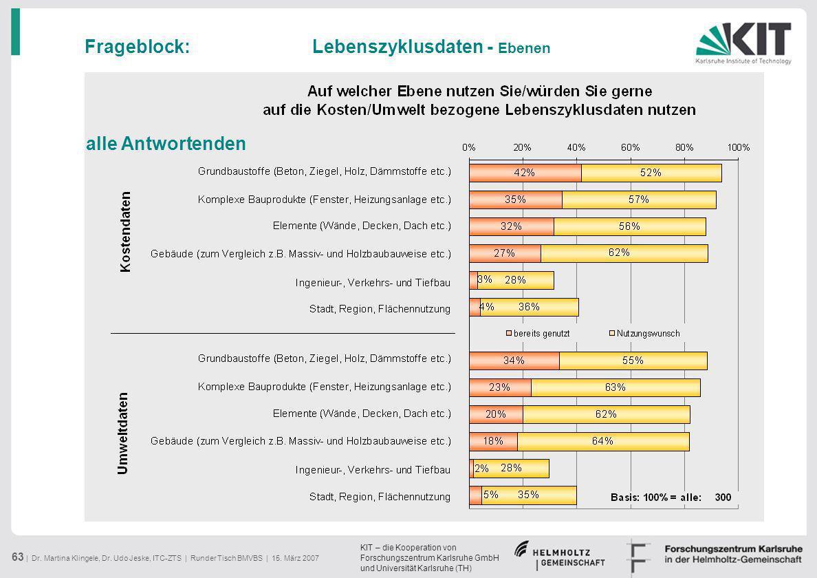Frageblock: Lebenszyklusdaten - Ebenen