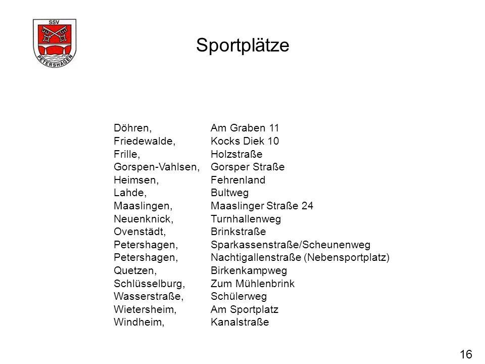 Sportplätze 16 Döhren, Am Graben 11 Friedewalde, Kocks Diek 10
