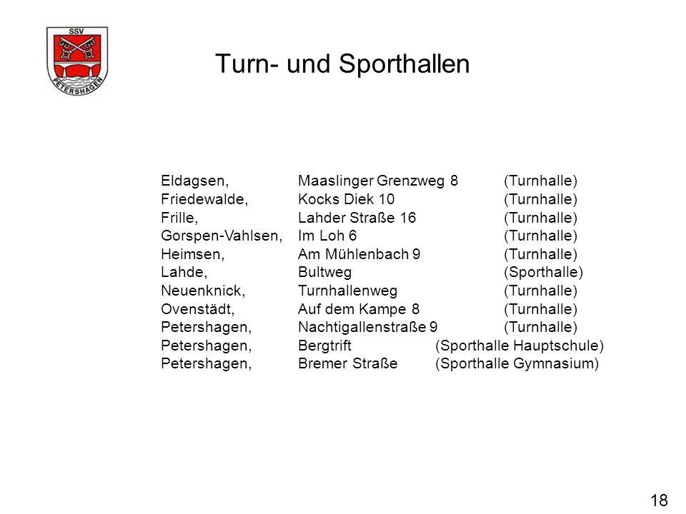 Turn- und Sporthallen 18 Eldagsen, Maaslinger Grenzweg 8 (Turnhalle)