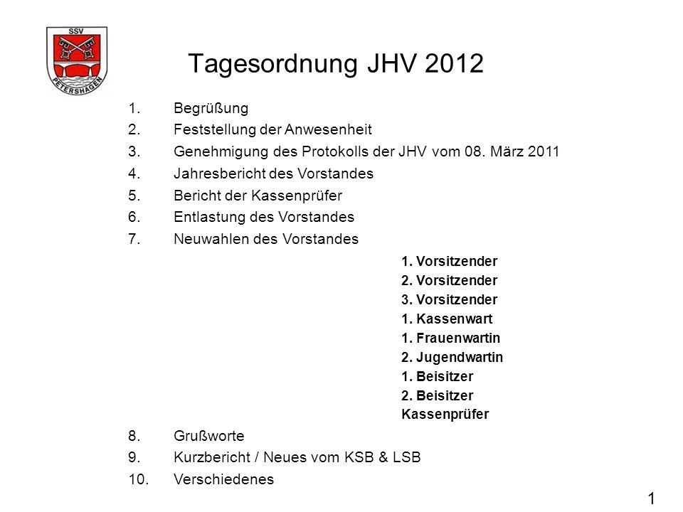 Tagesordnung JHV 2012 1 Begrüßung Feststellung der Anwesenheit