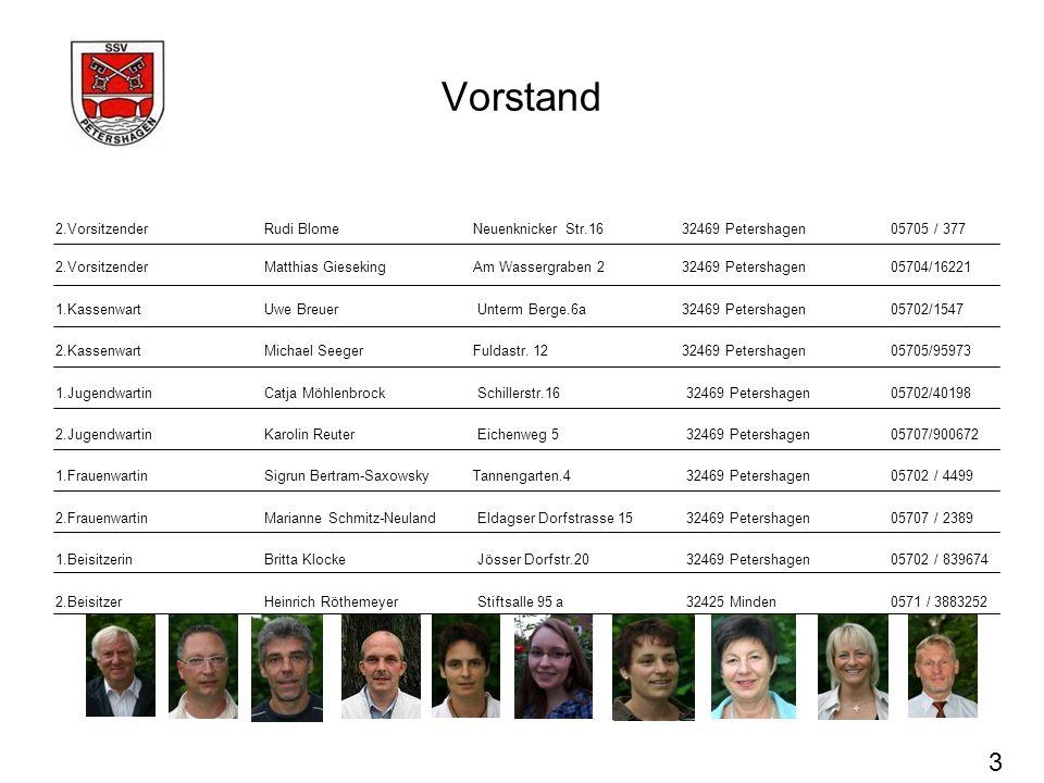 Vorstand 2.Vorsitzender Rudi Blome Neuenknicker Str.16 32469 Petershagen 05705 / 377.